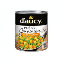 (COMING MID AUGUST 2020) D'Aucy Poelee Jardiniere 265g